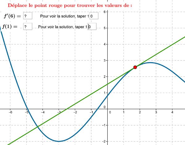 Exercice Derivation En Ligne Lire La Derivee Et Tangente Geogebra