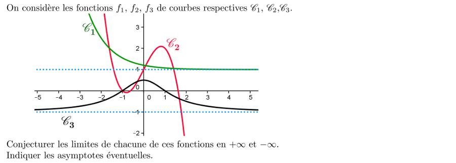 maths hyperbole terminale es corrigé