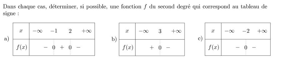 signe d'un polynôme du second degré et inéquation